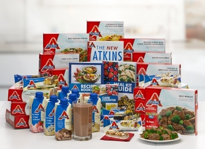 overview of the Atkins diet
